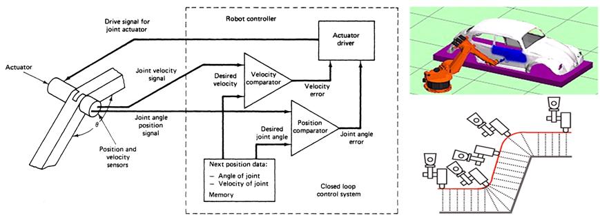 how to build an automaton robot